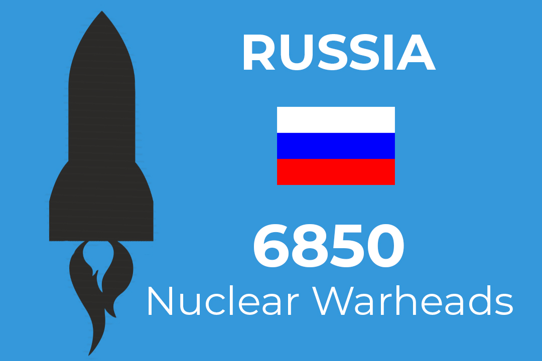Countries with most nuclear warheads