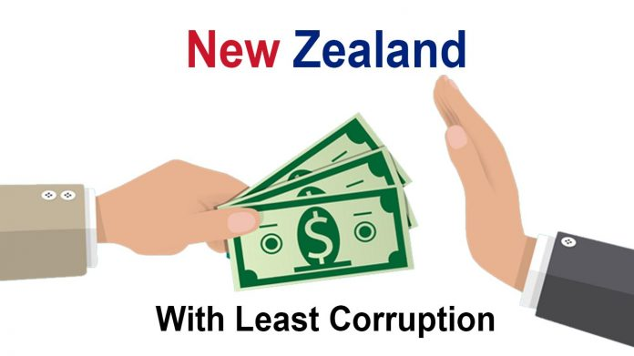 New Zealand is Least Corrupt Nation