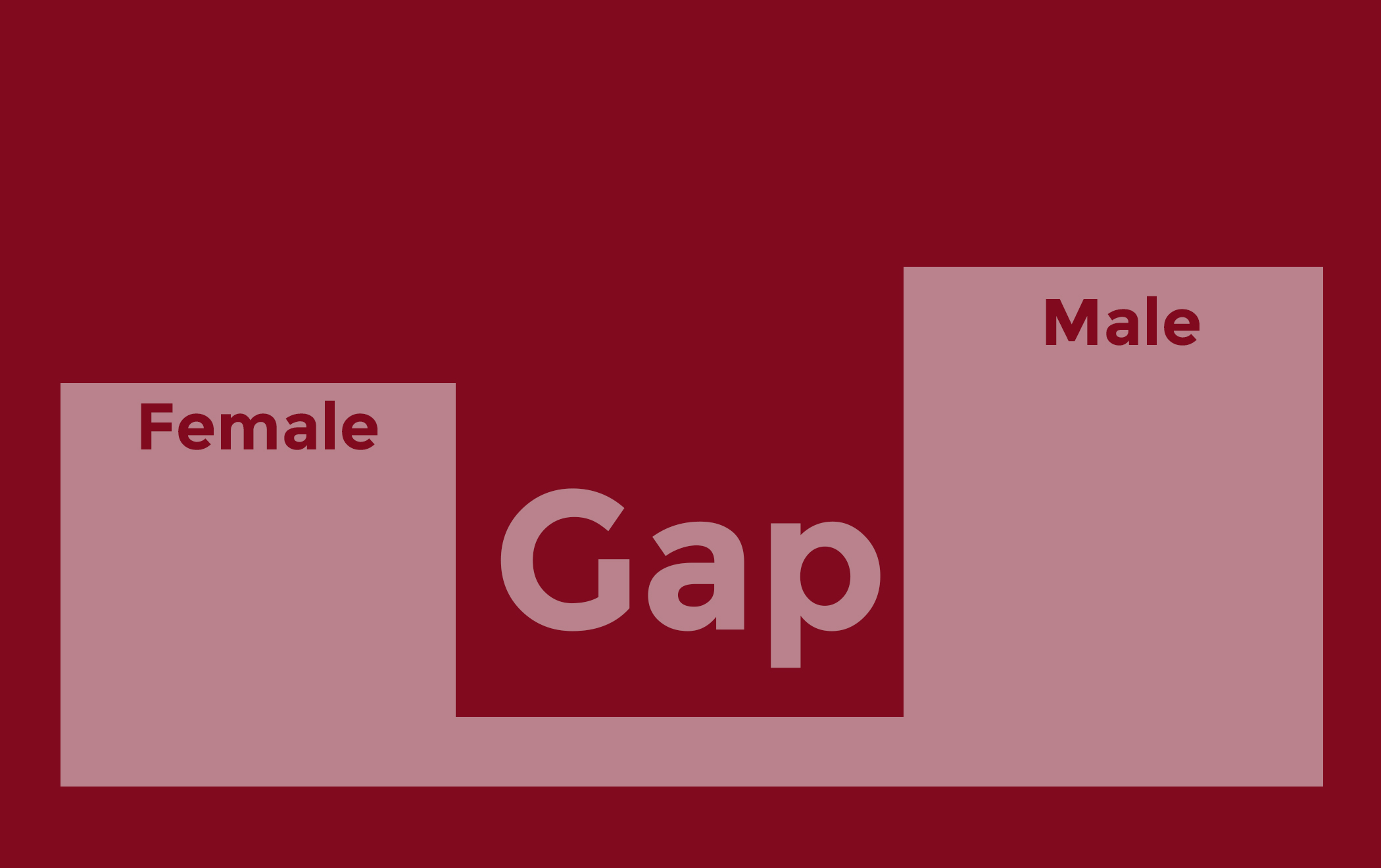 top countries with least gender gap